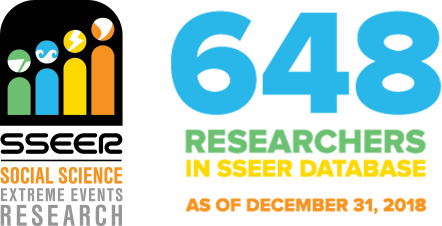 Graphic: 648 Researchers in SSEER Database